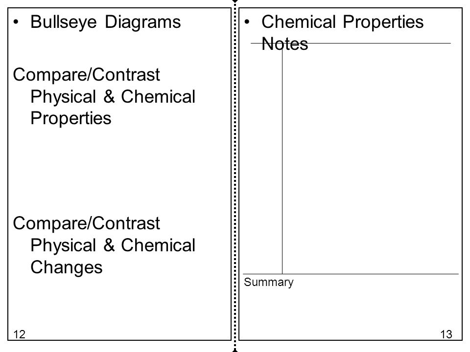 Bullseye Diagrams Compare/Contrast Physical & Chemical Properties Compare/Contrast Physical & Chemical Changes Chemical Properties Notes Summary 1312