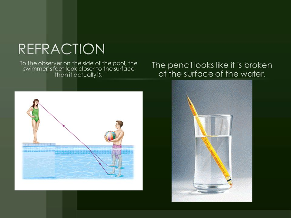 The pencil looks like it is broken at the surface of the water.