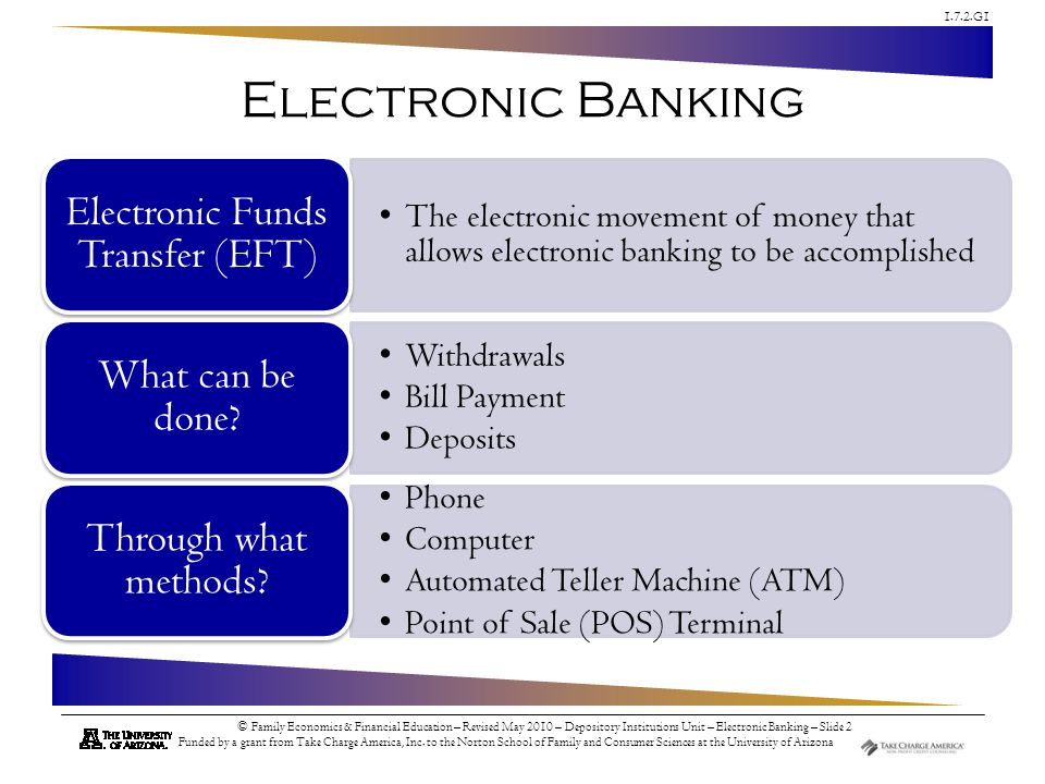 1.7.2.G1 © Family Economics & Financial Education – Revised May 2010 – Depository Institutions Unit – Electronic Banking – Slide 3 Funded by a grant from Take Charge America, Inc.