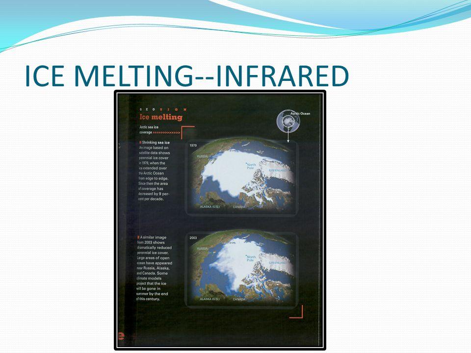 ICE MELTING--INFRARED