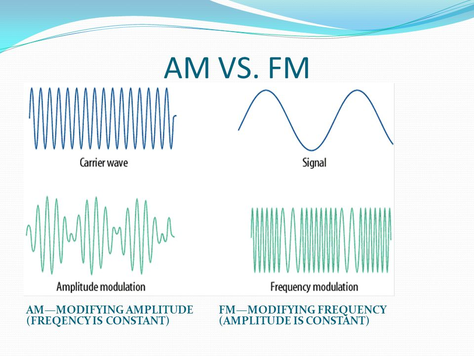 AM VS. FM AM—MODIFYING AMPLITUDE (FREQENCY IS CONSTANT) FM—MODIFYING FREQUENCY (AMPLITUDE IS CONSTANT)