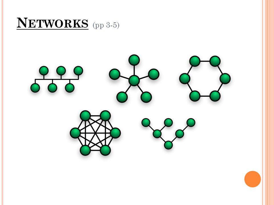 N ETWORKS (pp 3-5)