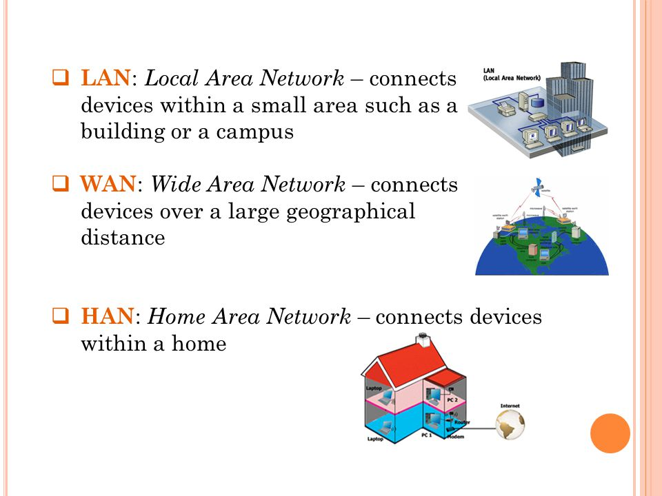  LAN : Local Area Network – connects devices within a small area such as a building or a campus  WAN : Wide Area Network – connects devices over a large geographical distance  HAN : Home Area Network – connects devices within a home