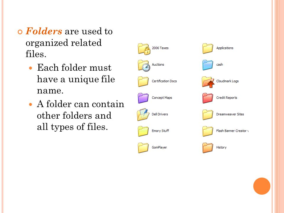 Folders are used to organized related files. Each folder must have a unique file name.