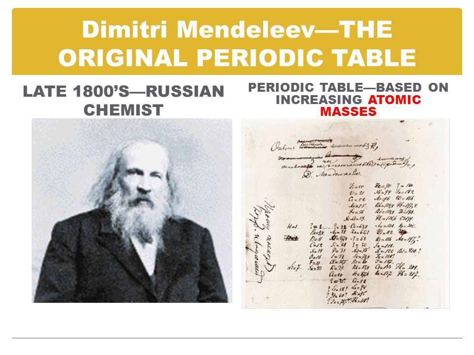 Dimitri Mendeleev—THE ORIGINAL PERIODIC TABLE LATE 1800'S—RUSSIAN CHEMIST PERIODIC TABLE—BASED ON INCREASING ATOMIC MASSES