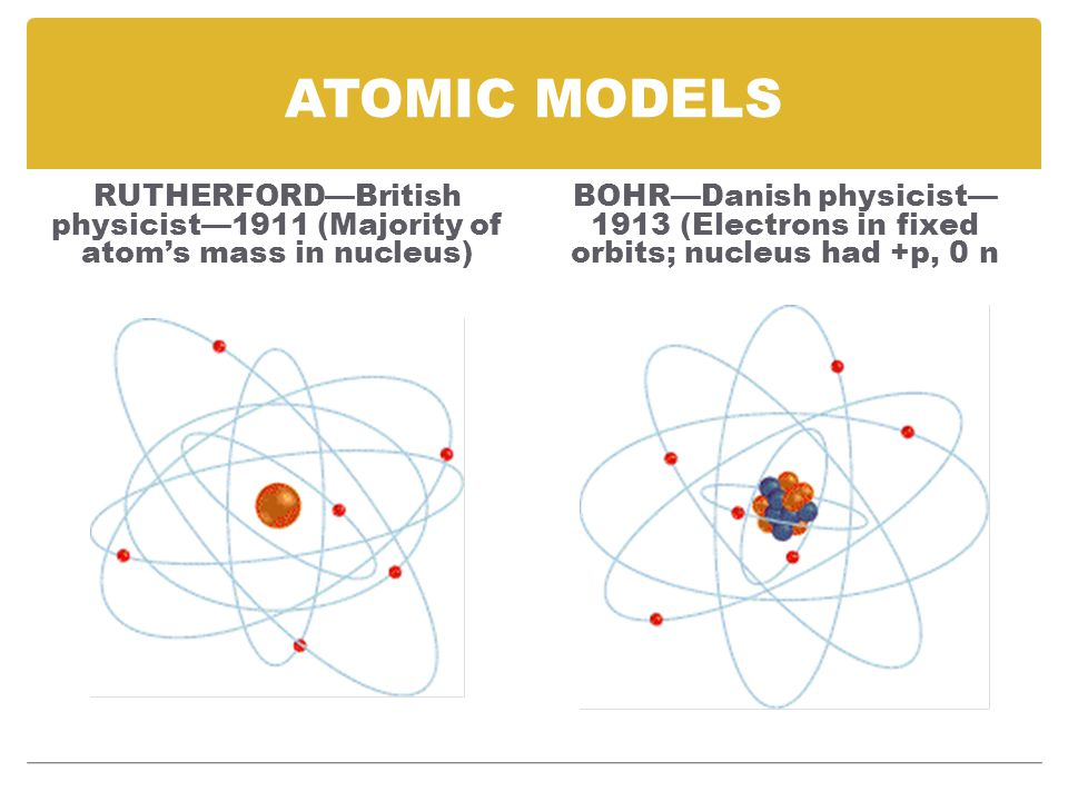 RUTHERFORD—British physicist—1911 (Majority of atom's mass in nucleus) BOHR—Danish physicist— 1913 (Electrons in fixed orbits; nucleus had +p, 0 n