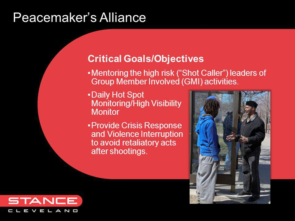 Critical Goals/Objectives Mentoring the high risk ( Shot Caller ) leaders of Group Member Involved (GMI) activities.