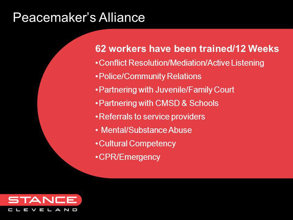 62 workers have been trained/12 Weeks Conflict Resolution/Mediation/Active Listening Police/Community Relations Partnering with Juvenile/Family Court Partnering with CMSD & Schools Referrals to service providers Mental/Substance Abuse Cultural Competency CPR/Emergency Peacemaker's Alliance