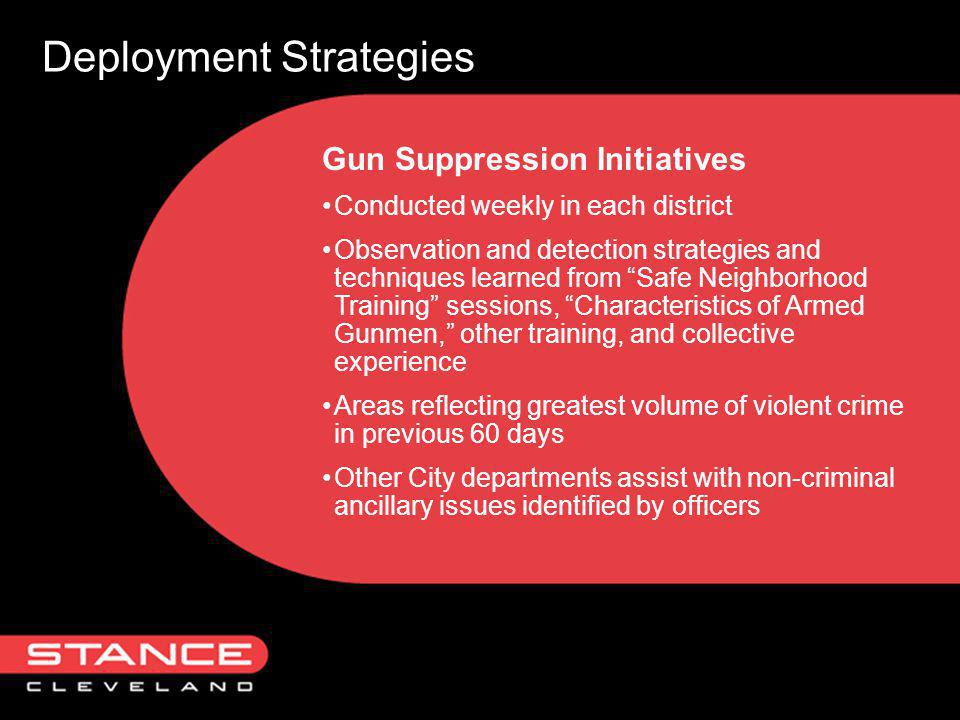 Deployment Strategies Gun Suppression Initiatives Conducted weekly in each district Observation and detection strategies and techniques learned from Safe Neighborhood Training sessions, Characteristics of Armed Gunmen, other training, and collective experience Areas reflecting greatest volume of violent crime in previous 60 days Other City departments assist with non-criminal ancillary issues identified by officers