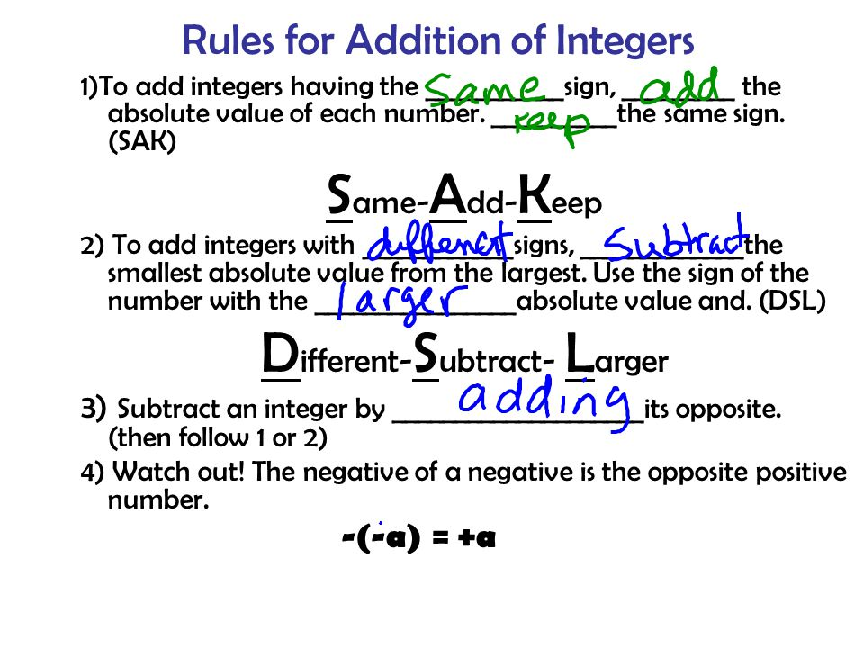 Examples Find the additive inverse 1)5.7 2) 3) –(-6)