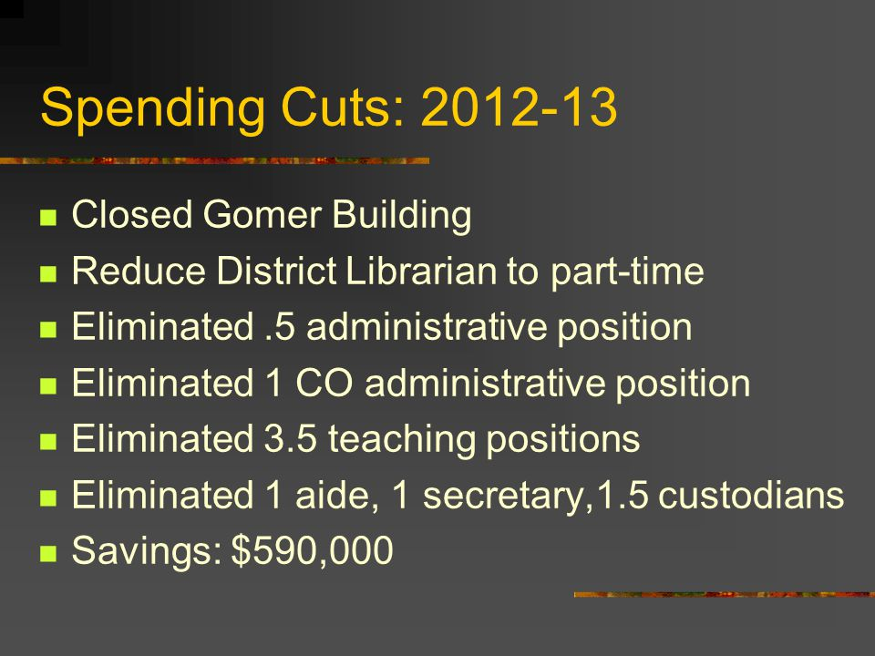 Spending Cuts: 2012-13 Closed Gomer Building Reduce District Librarian to part-time Eliminated.5 administrative position Eliminated 1 CO administrative position Eliminated 3.5 teaching positions Eliminated 1 aide, 1 secretary,1.5 custodians Savings: $590,000