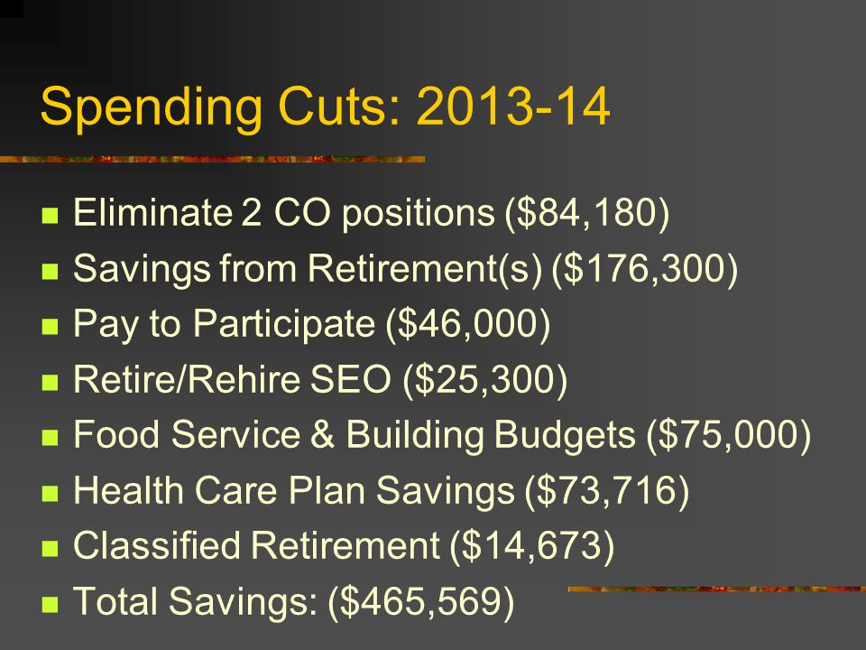 Spending Cuts: 2013-14 Eliminate 2 CO positions ($84,180) Savings from Retirement(s) ($176,300) Pay to Participate ($46,000) Retire/Rehire SEO ($25,300) Food Service & Building Budgets ($75,000) Health Care Plan Savings ($73,716) Classified Retirement ($14,673) Total Savings: ($465,569)