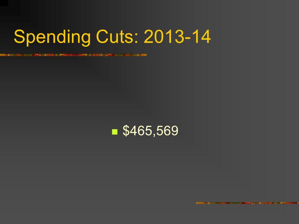 Spending Cuts: 2013-14 $465,569