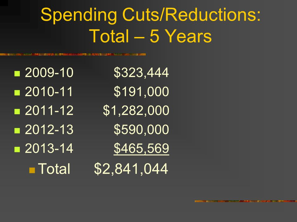 Spending Cuts/Reductions: Total – 5 Years 2009-10 $323,444 2010-11 $191,000 2011-12$1,282,000 2012-13 $590,000 2013-14 $465,569 Total $2,841,044