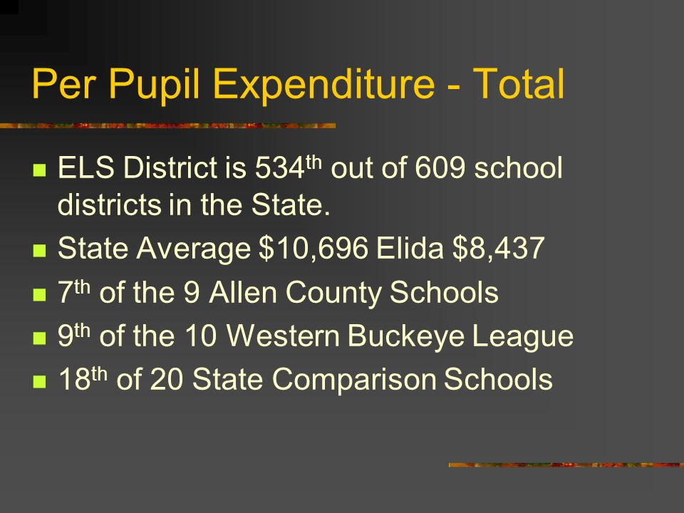 Per Pupil Expenditure - Total ELS District is 534 th out of 609 school districts in the State.