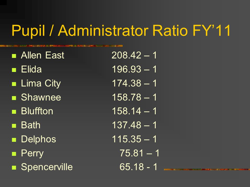Pupil / Administrator Ratio FY'11 Allen East208.42 – 1 Elida196.93 – 1 Lima City174.38 – 1 Shawnee158.78 – 1 Bluffton158.14 – 1 Bath137.48 – 1 Delphos115.35 – 1 Perry 75.81 – 1 Spencerville 65.18 - 1
