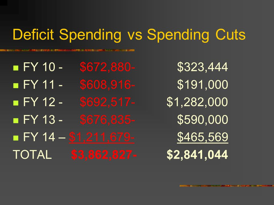 Deficit Spending vs Spending Cuts FY 10 - $672,880-$323,444 FY 11 - $608,916-$191,000 FY 12 - $692,517- $1,282,000 FY 13 - $676,835-$590,000 FY 14 – $1,211,679-$465,569 TOTAL $3,862,827- $2,841,044
