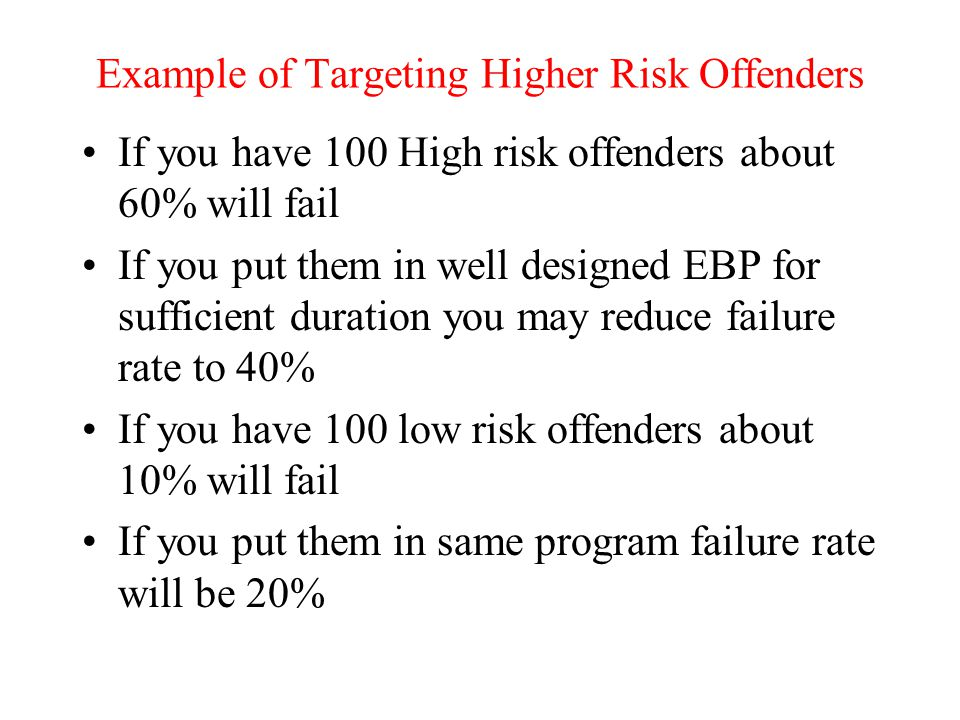 Example of Targeting Higher Risk Offenders If you have 100 High risk offenders about 60% will fail If you put them in well designed EBP for sufficient