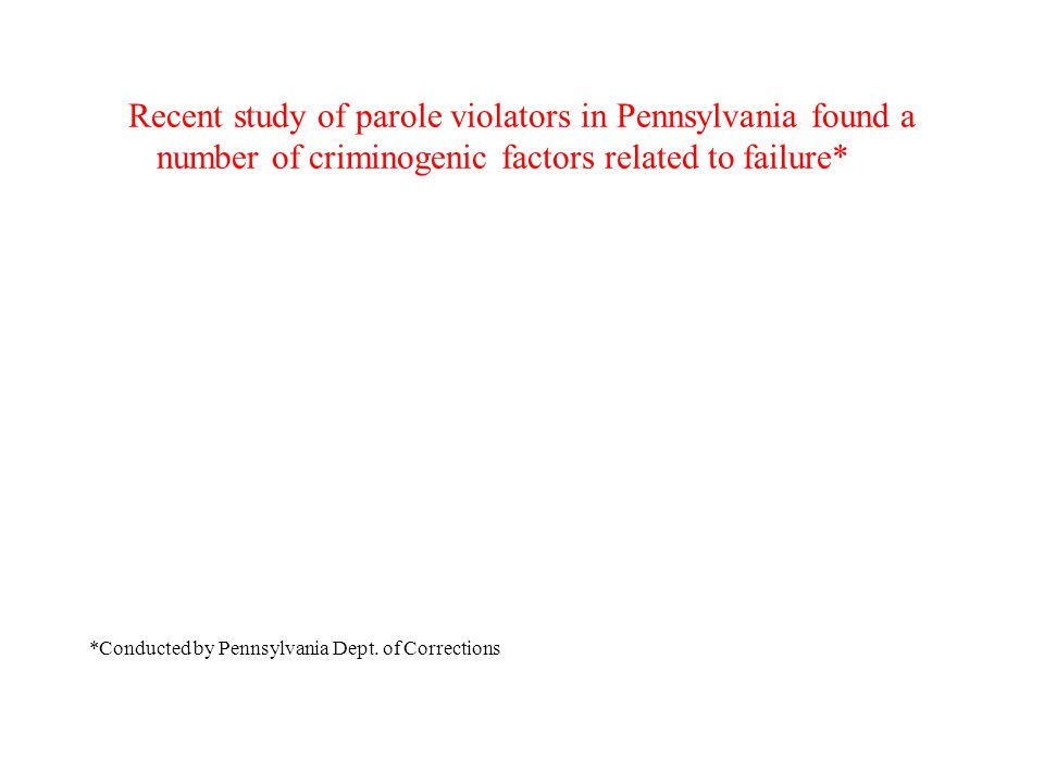 Recent study of parole violators in Pennsylvania found a number of criminogenic factors related to failure* *Conducted by Pennsylvania Dept. of Correc
