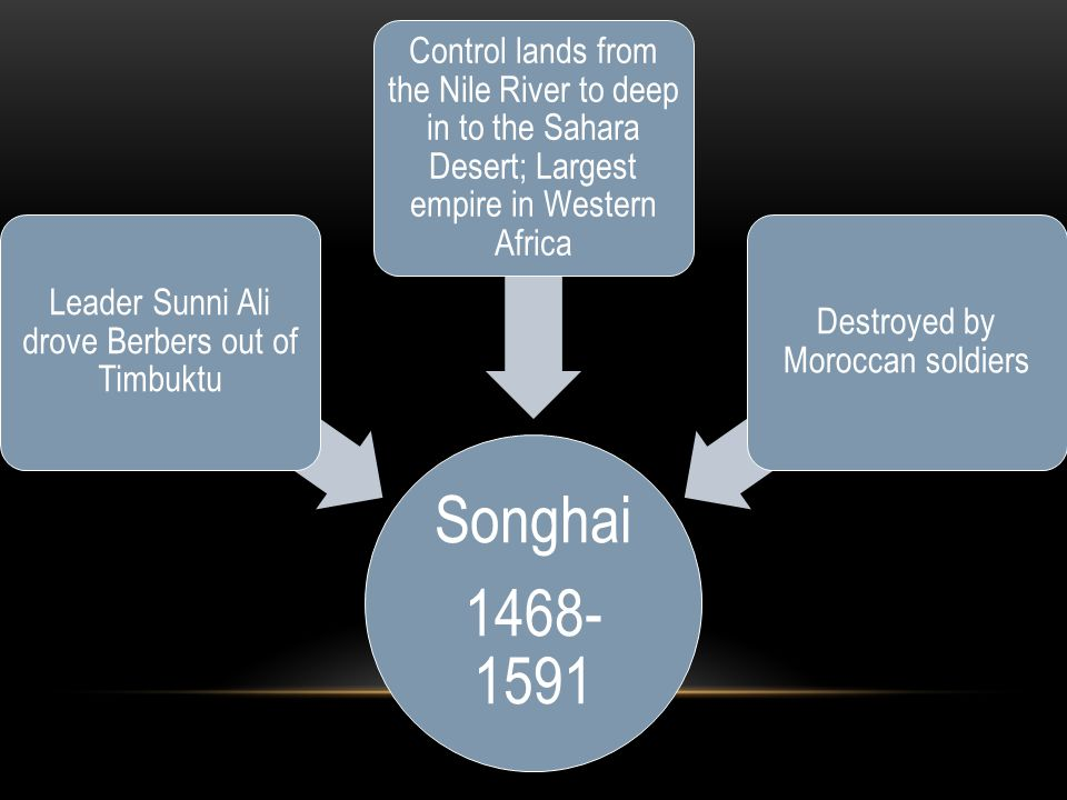 Songhai 1468- 1591 Leader Sunni Ali drove Berbers out of Timbuktu Control lands from the Nile River to deep in to the Sahara Desert; Largest empire in