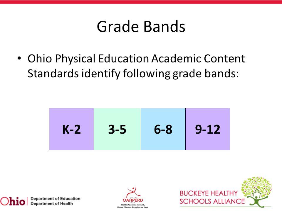 Standard 2AB (Grade K-2) Assessments Benchmark A: Movement concepts observation – Levels, Space, Distance, Effort, Speed Teacher decides best context – (e.g.
