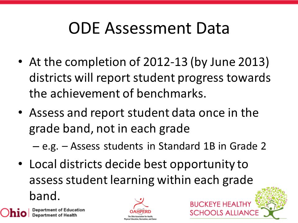Collecting & Reporting the Data 1.Teacher implements the assessments – Use the excel sheets provided 2.Summarize the data for each assessment – Number of students scoring Advanced, Proficient, Limited on each assessment 3.Report the data to ODE 4.Data appears on School's report card