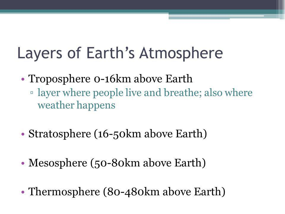 Layers of Earth's Atmosphere Troposphere 0-16km above Earth ▫layer where people live and breathe; also where weather happens Stratosphere (16-50km abo
