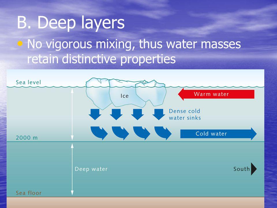 B. Deep layers No vigorous mixing, thus water masses retain distinctive properties
