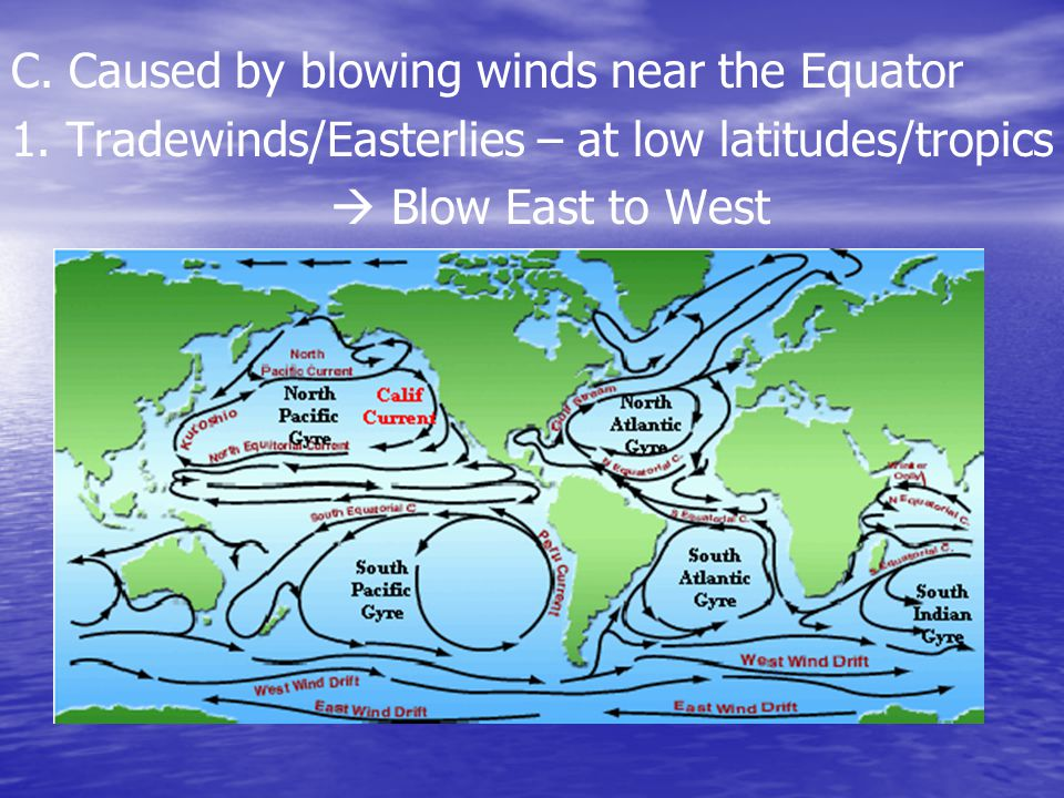 C. Caused by blowing winds near the Equator 1. Tradewinds/Easterlies – at low latitudes/tropics  Blow East to West