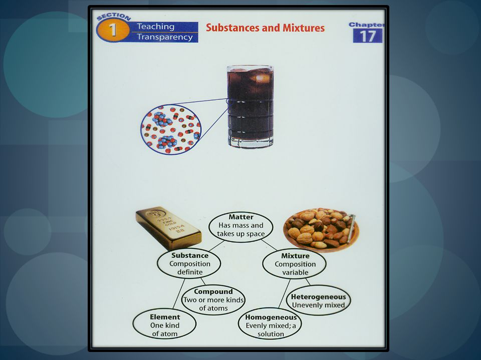 MATERIALS ARE MADE OF A PURE SUBSTANCE OR A MIXTURE OF SUBSTANCES.