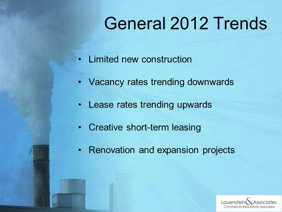 General 2012 Trends Limited new construction Vacancy rates trending downwards Lease rates trending upwards Creative short-term leasing Renovation and expansion projects