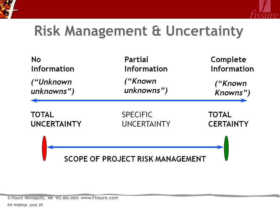 © Fissure Minneapolis, MN 952-882-0800 www.Fissure.com PM Webinar June 09 Risk Management & Uncertainty TOTAL CERTAINTY TOTAL UNCERTAINTY SPECIFIC UNCERTAINTY ( Unknown unknowns ) ( Known Knowns ) No Information Complete Information Partial Information ( Known unknowns ) SCOPE OF PROJECT RISK MANAGEMENT