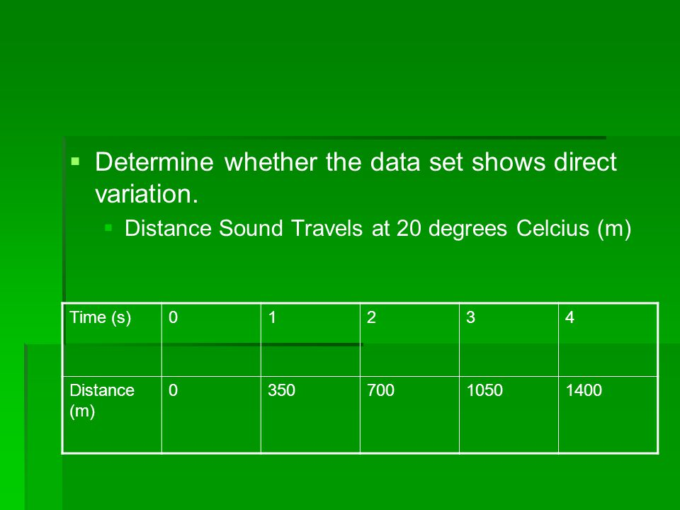   Determine whether the data set shows direct variation.