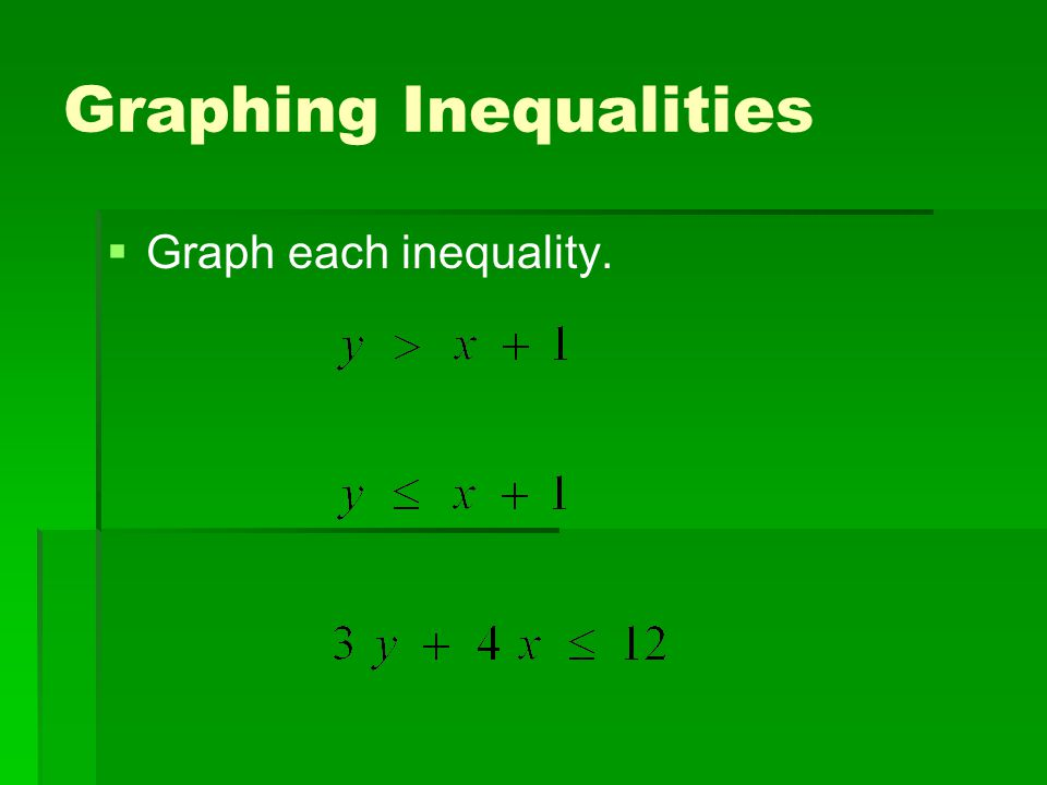 Graphing Inequalities   Graph each inequality.