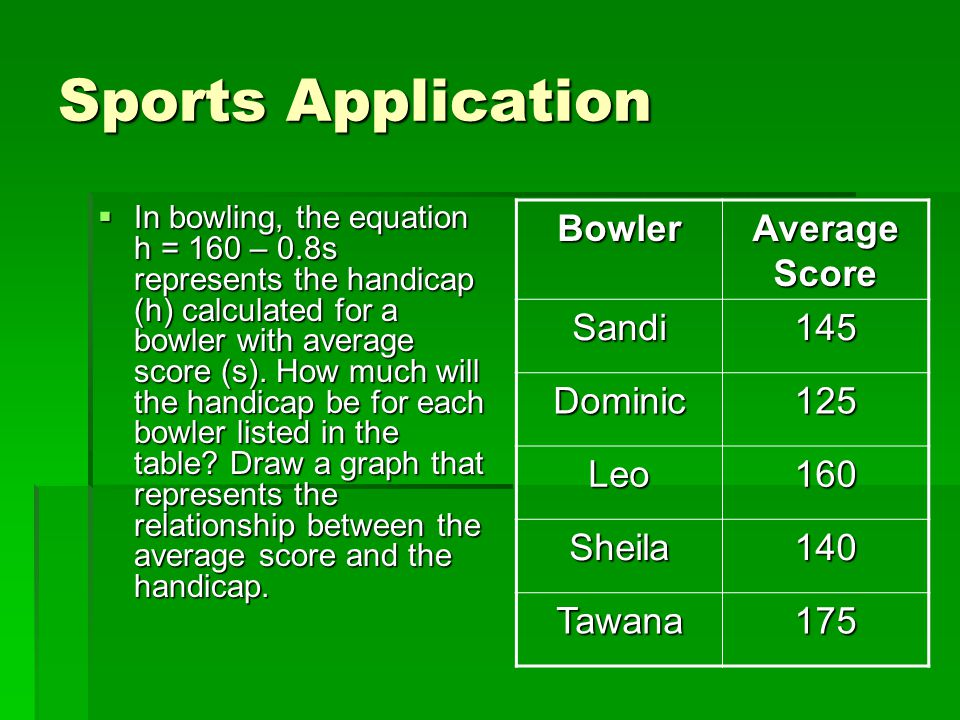Sports Application  In bowling, the equation h = 160 – 0.8s represents the handicap (h) calculated for a bowler with average score (s). How much will