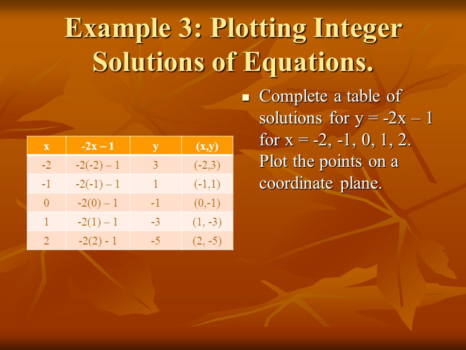Example 3: Plotting Integer Solutions of Equations.