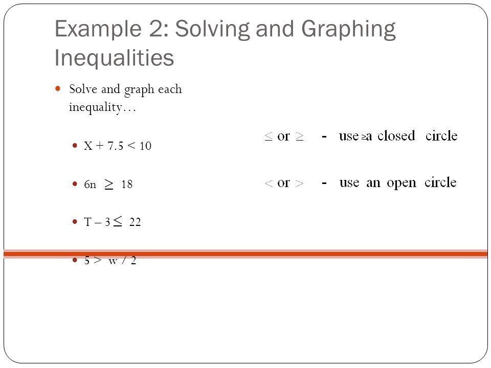 Example 2: Solving and Graphing Inequalities Solve and graph each inequality… X + 7.5 < 10 6n 18 T – 3 22 5 > w / 2