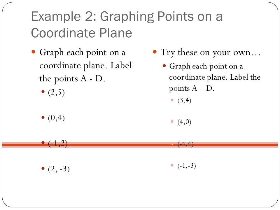 Example 2: Graphing Points on a Coordinate Plane Graph each point on a coordinate plane. Label the points A - D. (2,5) (0,4) (-1,2) (2, -3) Try these