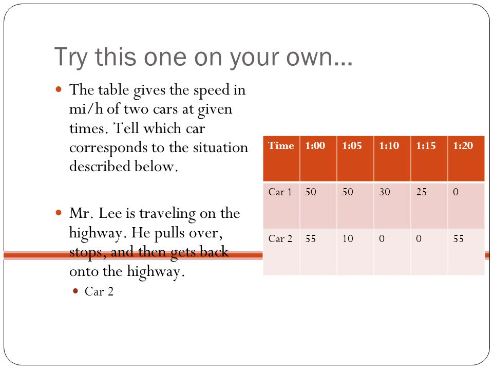 Try this one on your own… The table gives the speed in mi/h of two cars at given times. Tell which car corresponds to the situation described below. M