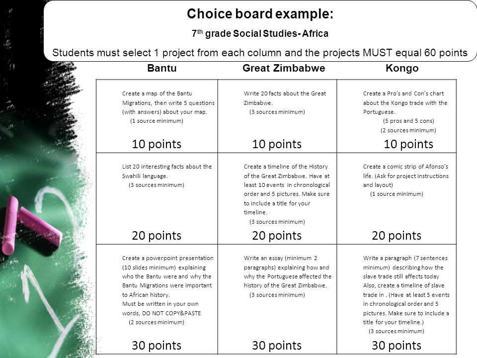 Choice board example: 7 th grade Social Studies- Africa Students must select 1 project from each column and the projects MUST equal 60 points Create a map of the Bantu Migrations, then write 5 questions (with answers) about your map.