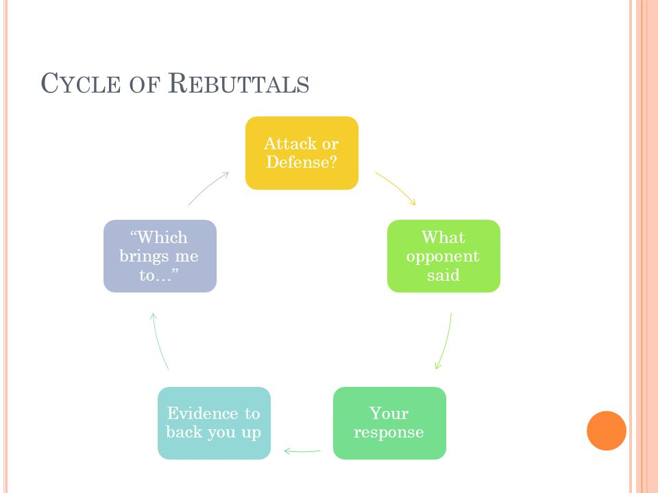 C YCLE OF R EBUTTALS Attack or Defense.