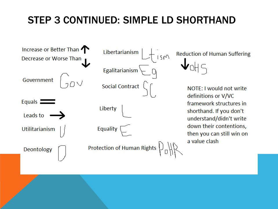 STEP 3 CONTINUED: SIMPLE LD SHORTHAND