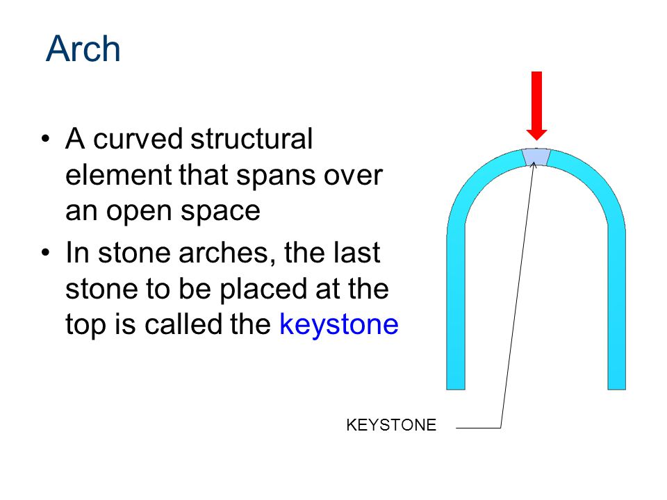 Arch A curved structural element that spans over an open space In stone arches, the last stone to be placed at the top is called the keystone KEYSTONE