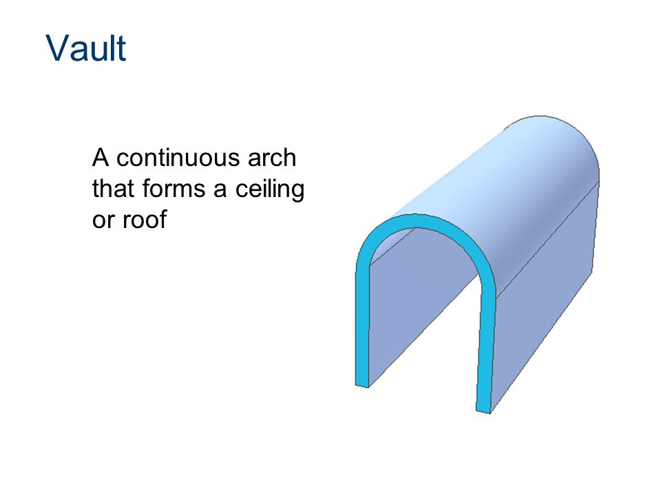Vault A continuous arch that forms a ceiling or roof