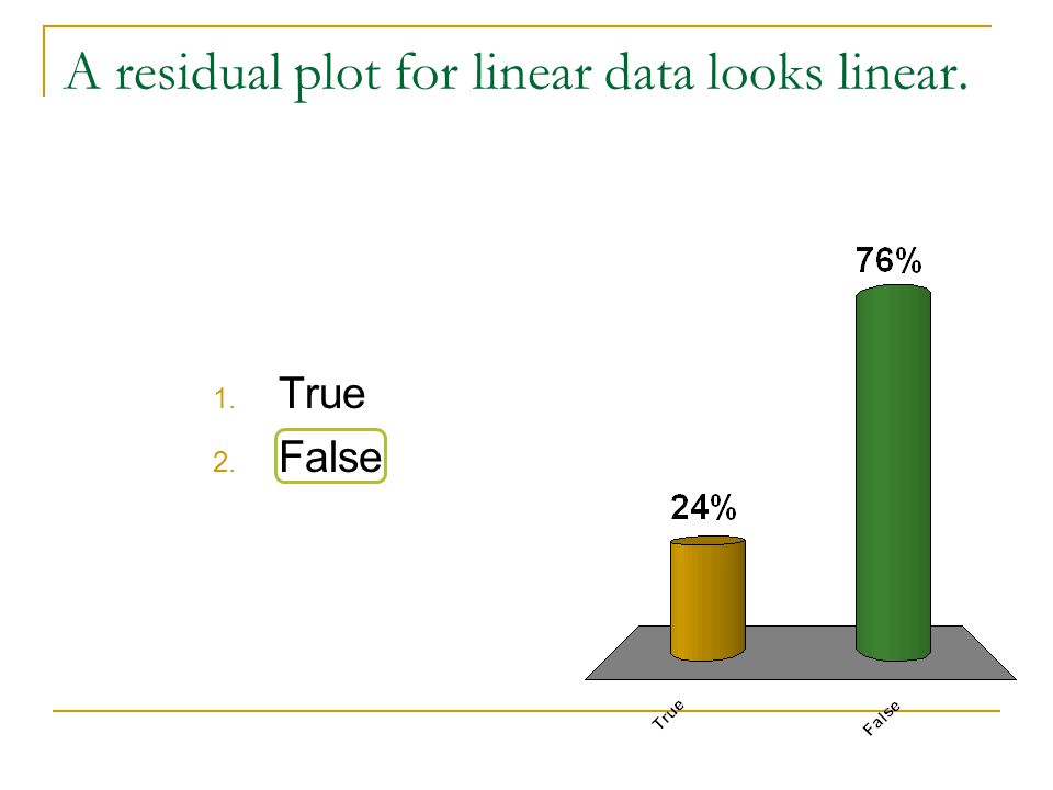 A residual plot for linear data looks linear. 1. True 2. False
