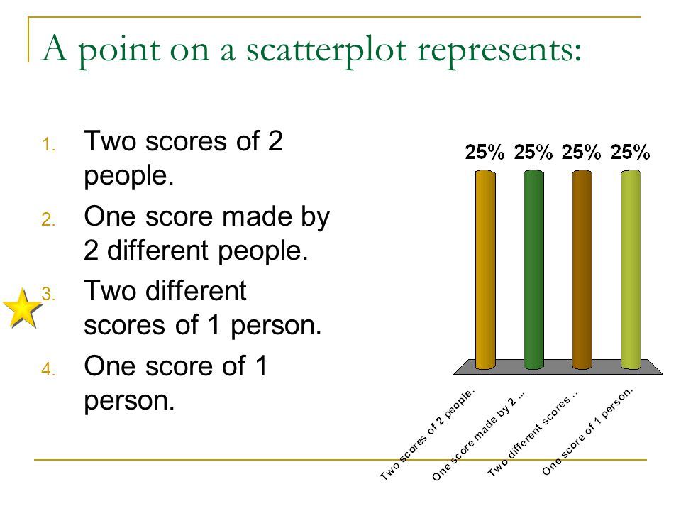 A point on a scatterplot represents: 1.Two scores of 2 people.