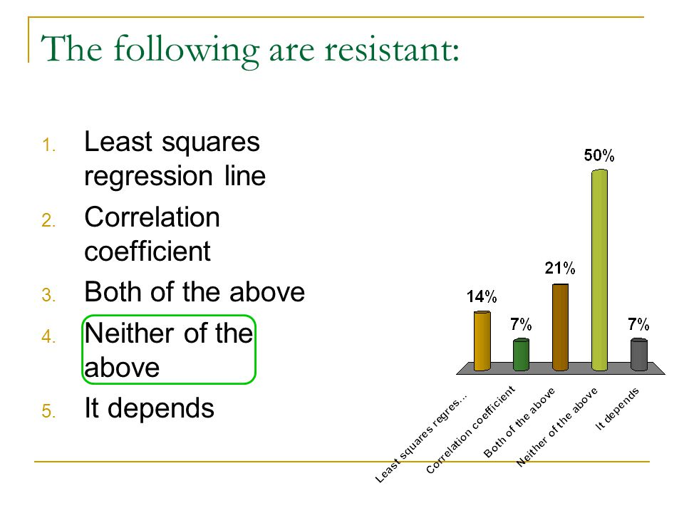 The following are resistant: 1.Least squares regression line 2.