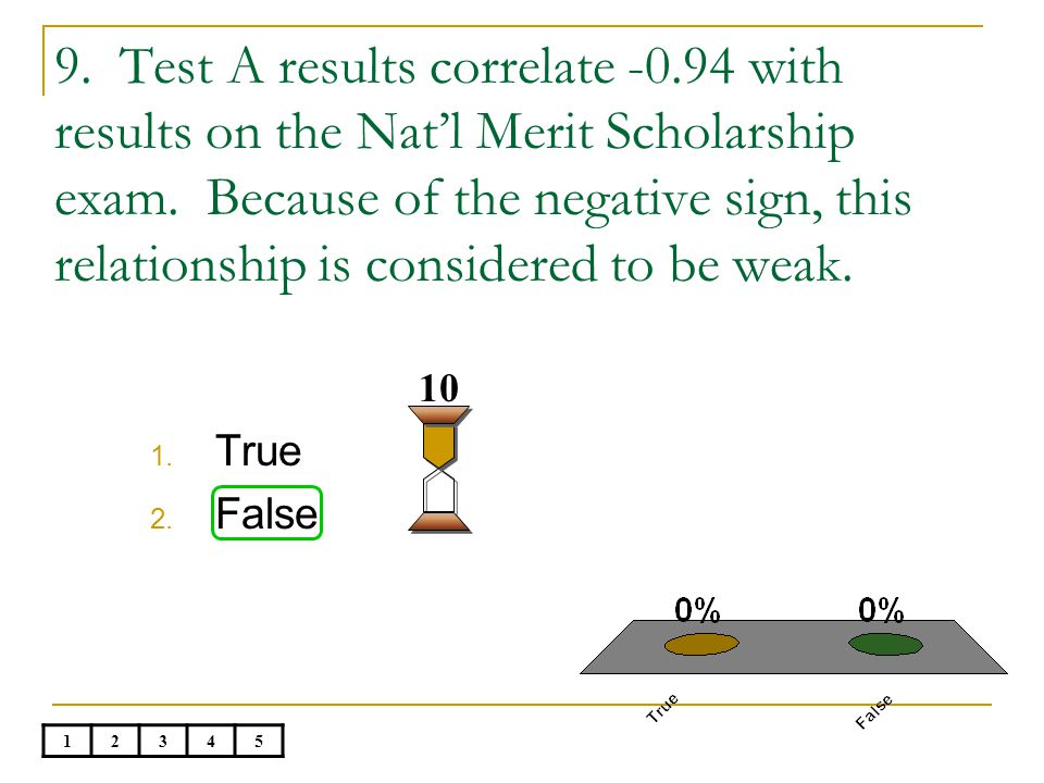 9.Test A results correlate -0.94 with results on the Nat'l Merit Scholarship exam.