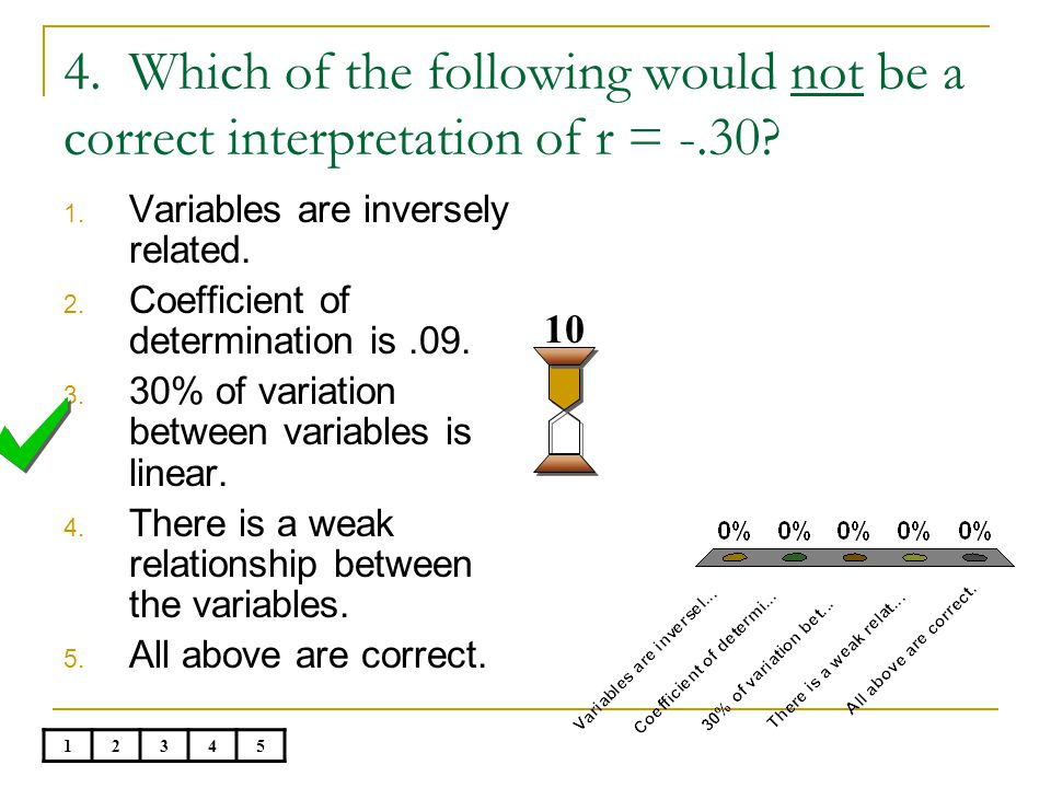 4.Which of the following would not be a correct interpretation of r = -.30.