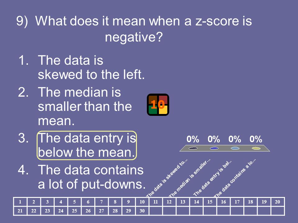9) What does it mean when a z-score is negative. 1.The data is skewed to the left.